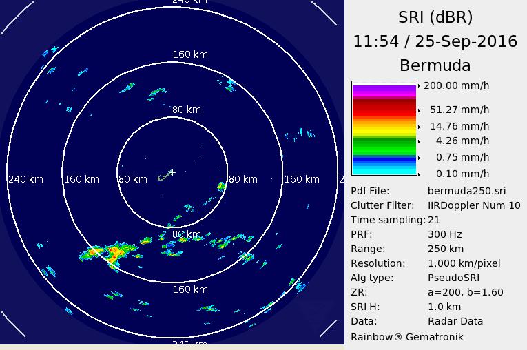 Bermuda Radar Recording of Karl (2016) Approach